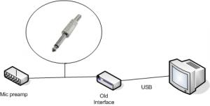1/4-inch audio connector plug