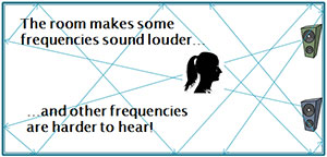 Bouncing_Waves_and_Frequencies-300-web