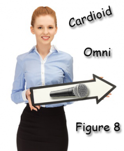 Directional and Omnidirectional Microphones – What Are They Good For?