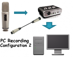 Awesome How To Build A Home Recording Studio Part 3 Microphones And Largest Home Design Picture Inspirations Pitcheantrous