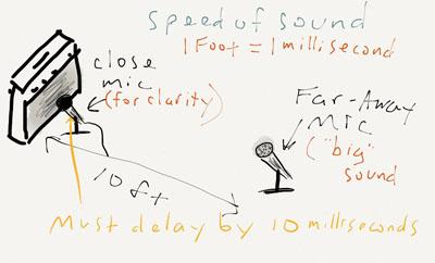 Speed-Of-Sound In Audio Recording