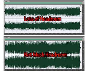 Headroom in audio recording
