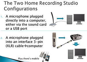 USB Mic Versus Condenser Mic And Interface For Home Recording