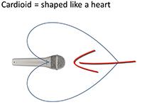 Cardioid-Pic