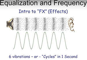 EQ-and-Frequency-Explained