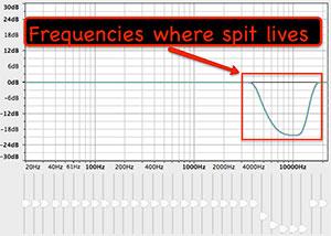 Saliva-EQ-Frequencies