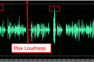 Using Compression To Make Home Recordings Punchier